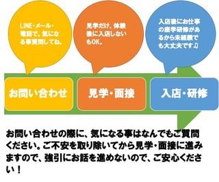 新潟中央店 画像1